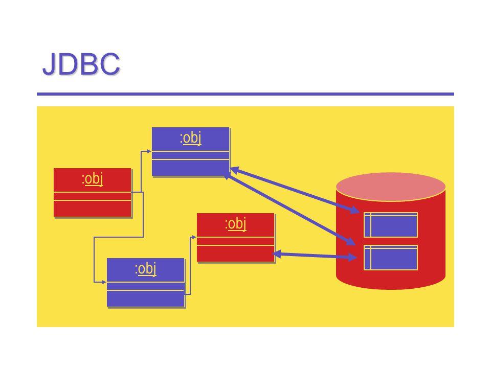 XML:DB (xml adatbázis) Adatmódosítás –kiolvasás - módosítás - beszúrás Xupdate –szerverre ruházza ezt a feladatot XML:DB API (implementációtól független!) XMLObjects (szerver funkc.