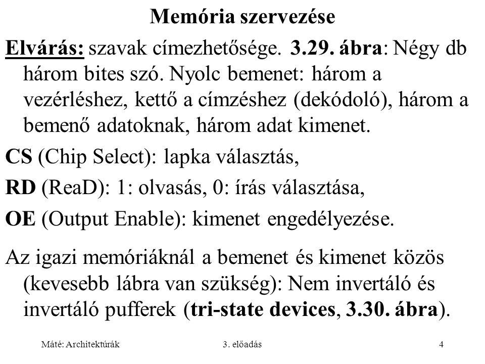 Máté: Architektúrák3.előadás5 Memórialapkák Előnyös, ha a szavak száma 2 hatvány.