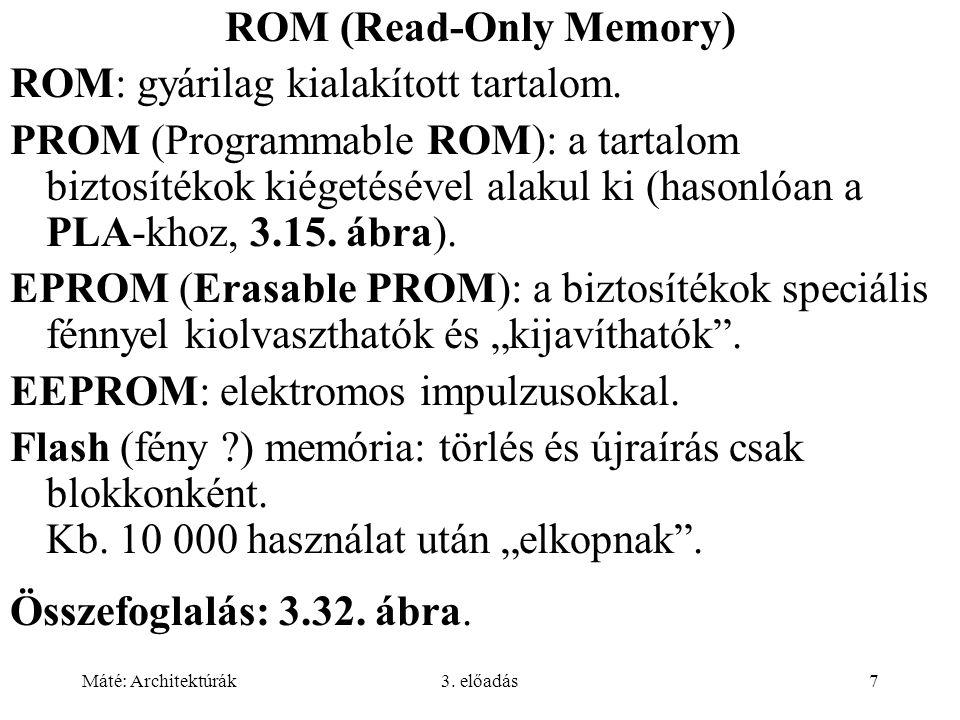 Máté: Architektúrák3.előadás7 ROM (Read-Only Memory) ROM: gyárilag kialakított tartalom.