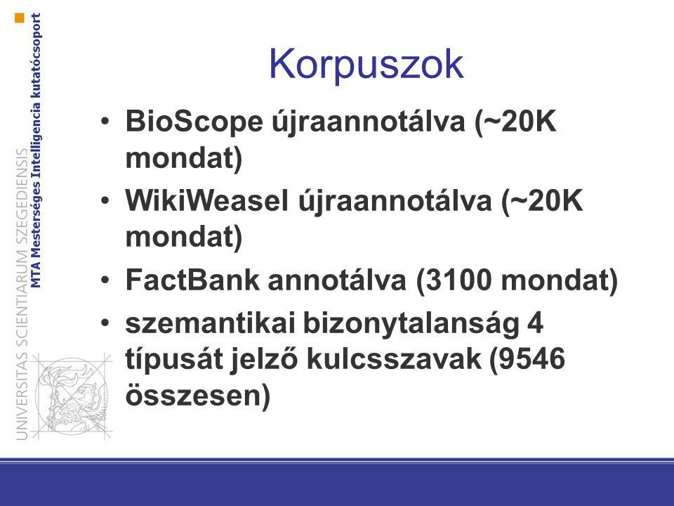 Korpuszok BioScope újraannotálva (~20K mondat) WikiWeasel újraannotálva (~20K mondat) FactBank annotálva (3100 mondat) szemantikai bizonytalanság 4 típusát jelző kulcsszavak (9546 összesen)