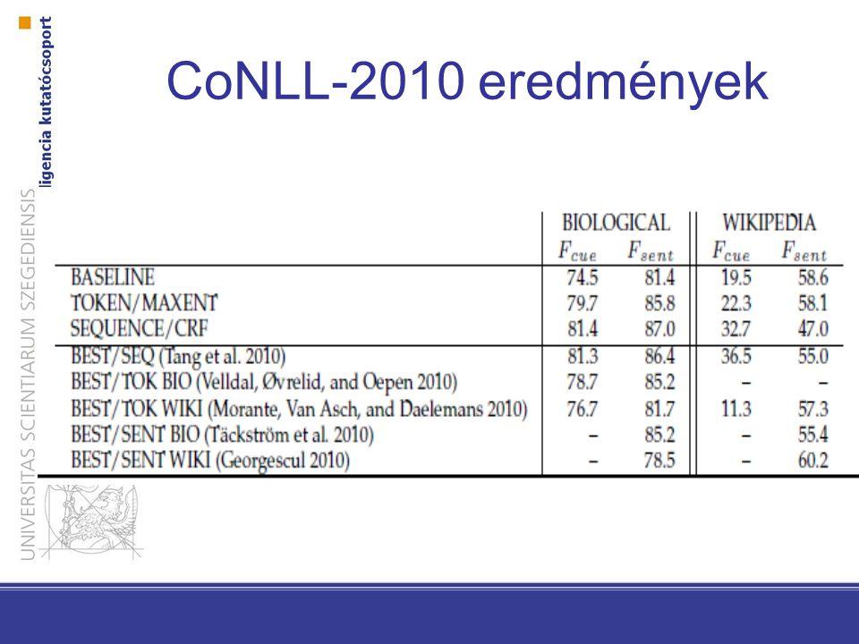 CoNLL-2010 eredmények