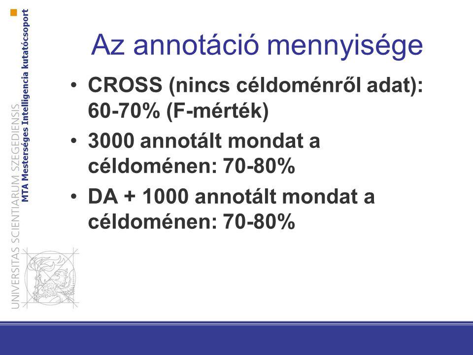 Az annotáció mennyisége CROSS (nincs céldoménről adat): 60-70% (F-mérték) 3000 annotált mondat a céldoménen: 70-80% DA + 1000 annotált mondat a céldoménen: 70-80%