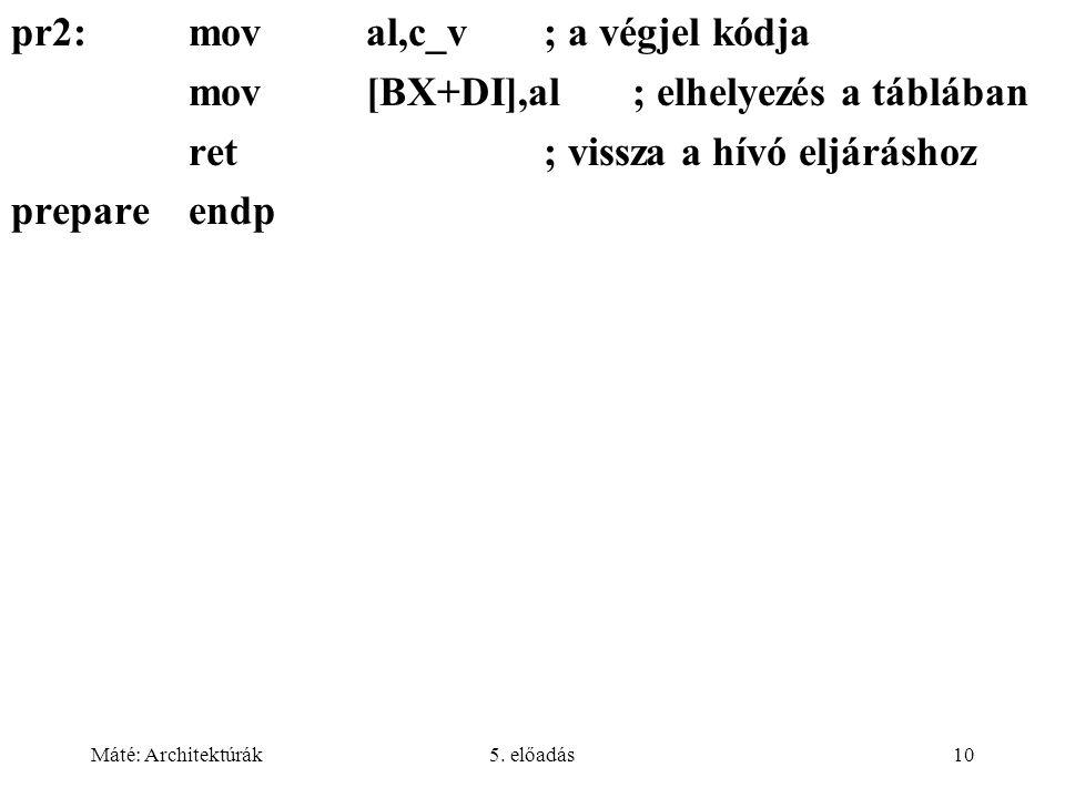 Máté: Architektúrák5. előadás10 pr2:moval,c_v; a végjel kódja mov[BX+DI],al; elhelyezés a táblában ret; vissza a hívó eljáráshoz prepareendp