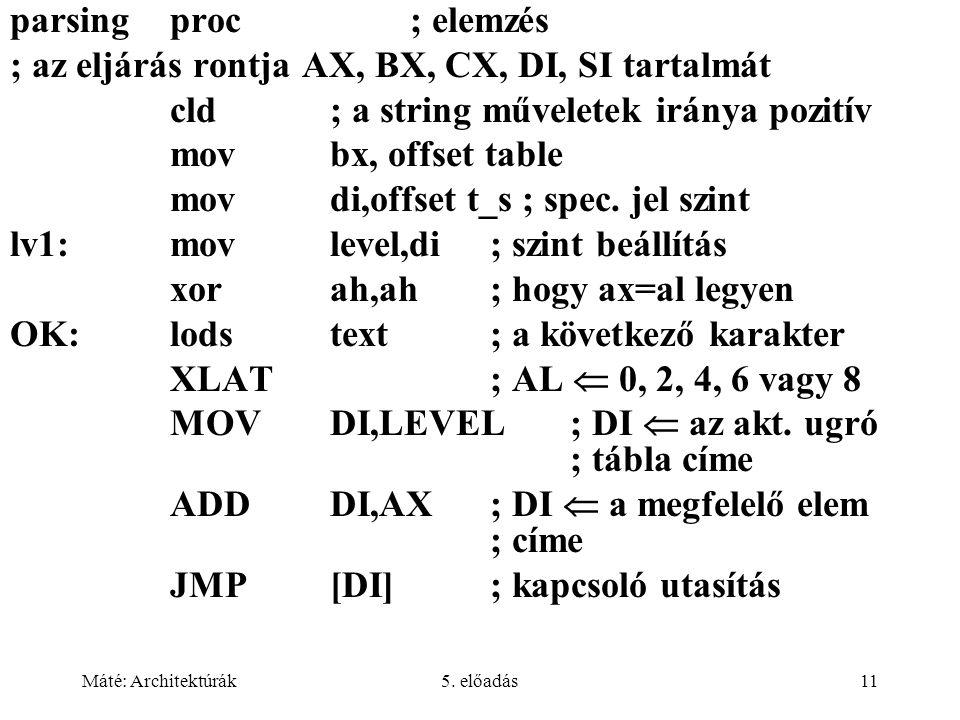 Máté: Architektúrák5. előadás11 parsingproc; elemzés ; az eljárás rontja AX, BX, CX, DI, SI tartalmát cld; a string műveletek iránya pozitív movbx, of
