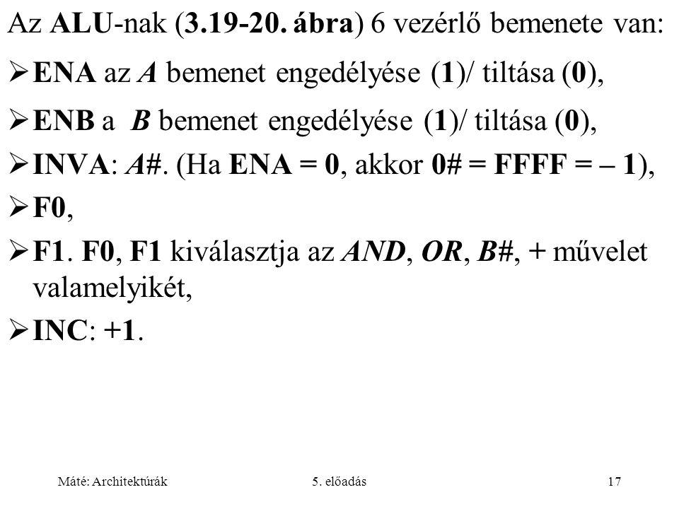Máté: Architektúrák5. előadás17 Az ALU-nak (3.19-20. ábra) 6 vezérlő bemenete van:  ENA az A bemenet engedélyése (1)/ tiltása (0),  ENB a B bemenet
