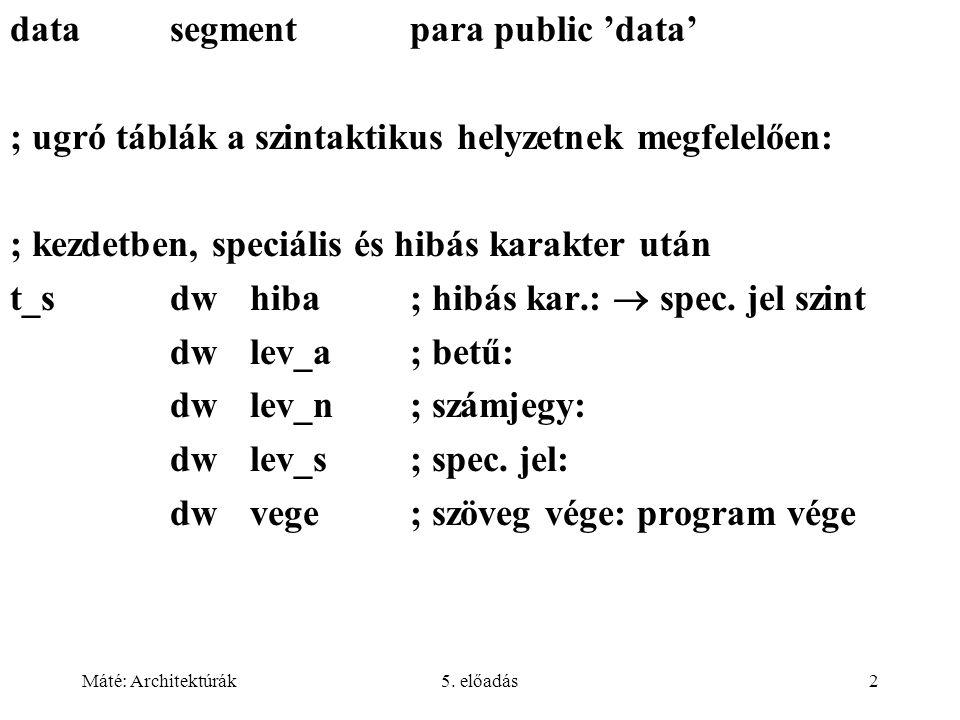 Máté: Architektúrák5. előadás2 datasegment para public 'data' ; ugró táblák a szintaktikus helyzetnek megfelelően: ; kezdetben, speciális és hibás kar