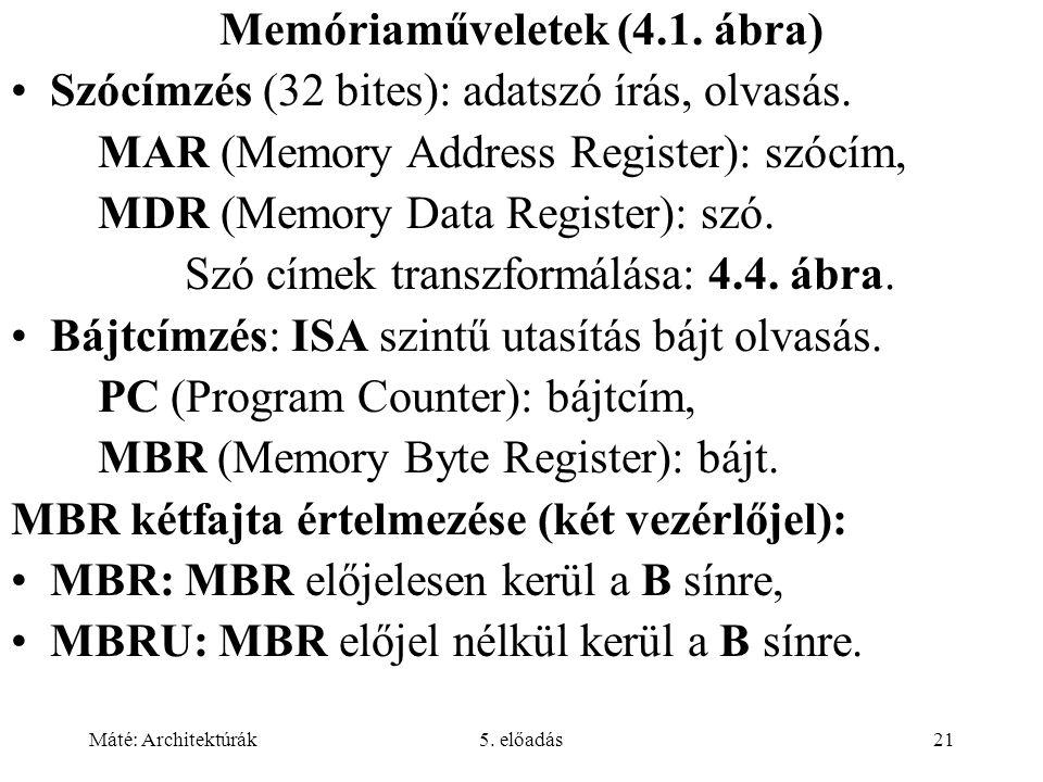 Máté: Architektúrák5. előadás21 Memóriaműveletek (4.1. ábra) Szócímzés (32 bites): adatszó írás, olvasás. MAR (Memory Address Register): szócím, MDR (