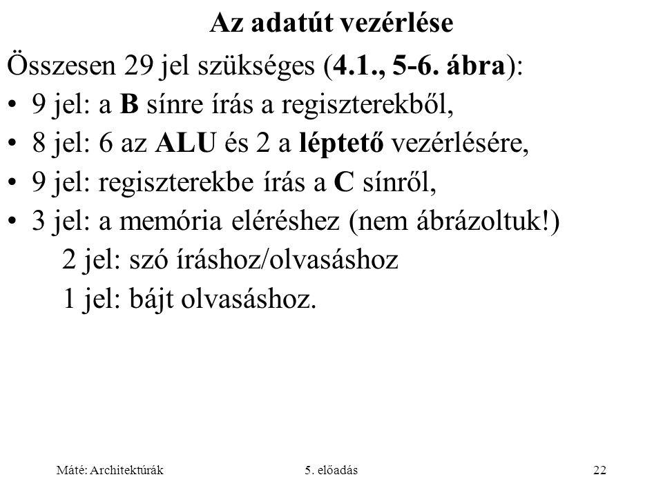 Máté: Architektúrák5. előadás22 Az adatút vezérlése Összesen 29 jel szükséges (4.1., 5-6. ábra): 9 jel: a B sínre írás a regiszterekből, 8 jel: 6 az A