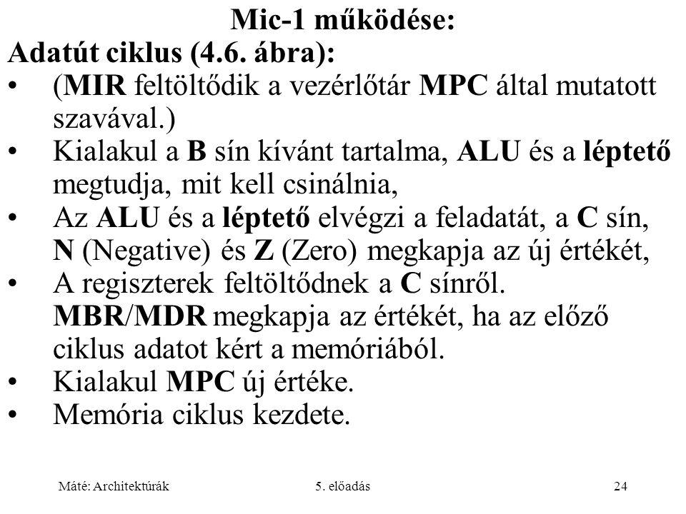Máté: Architektúrák5. előadás24 Mic-1 működése: Adatút ciklus (4.6. ábra): (MIR feltöltődik a vezérlőtár MPC által mutatott szavával.) Kialakul a B sí