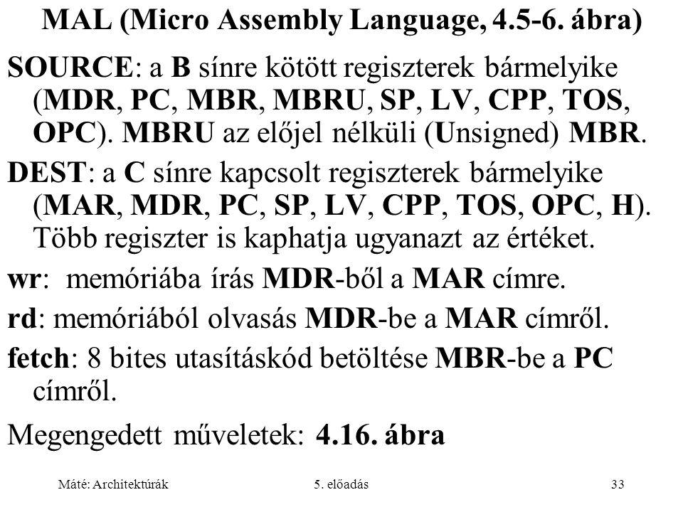 Máté: Architektúrák5. előadás33 MAL (Micro Assembly Language, 4.5-6. ábra) SOURCE: a B sínre kötött regiszterek bármelyike (MDR, PC, MBR, MBRU, SP, LV