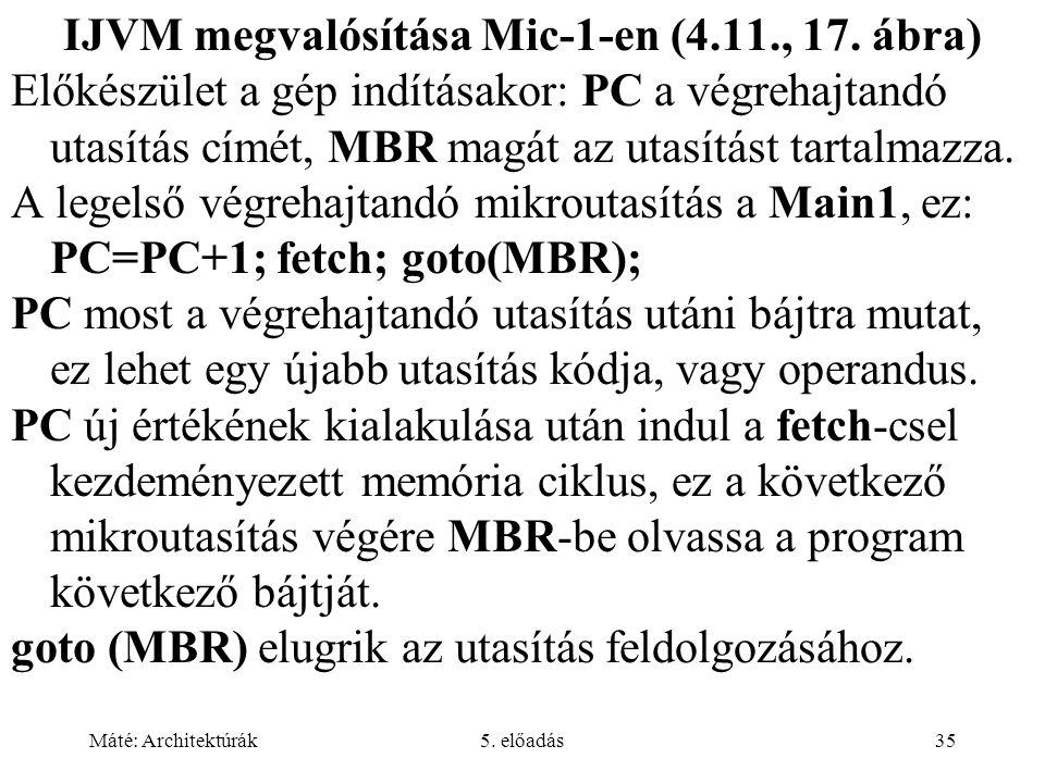 Máté: Architektúrák5. előadás35 IJVM megvalósítása Mic-1-en (4.11., 17. ábra) Előkészület a gép indításakor: PC a végrehajtandó utasítás címét, MBR ma