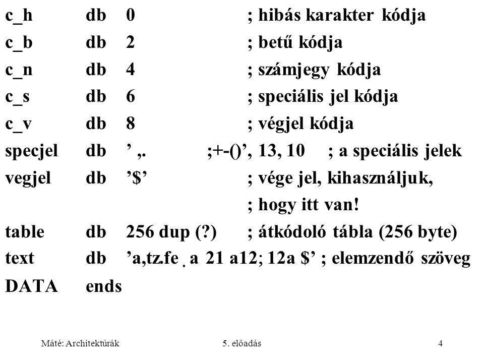 Máté: Architektúrák5. előadás4 c_hdb0; hibás karakter kódja c_bdb2; betű kódja c_ndb4; számjegy kódja c_sdb6; speciális jel kódja c_vdb8; végjel kódja