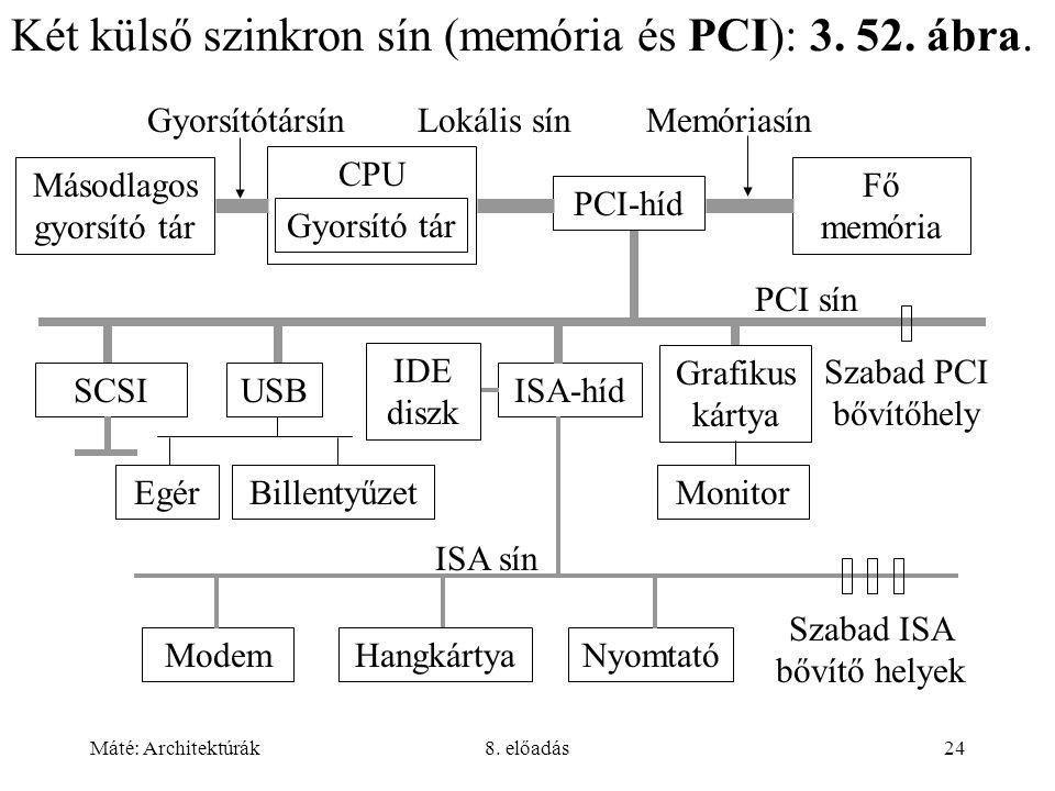 Máté: Architektúrák8. előadás24 SCSIUSB Grafikus kártya PCI-híd CPU Gyorsító tár Fő memória NyomtatóHangkártya ISA-híd Monitor PCI sín Memóriasín ISA