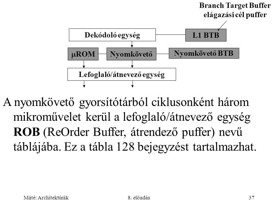 Máté: Architektúrák8. előadás37 Dekódoló egység L1 BTB  ROM Nyomkövető Nyomkövető BTB Lefoglaló/átnevező egység A nyomkövető gyorsítótárból ciklusonk