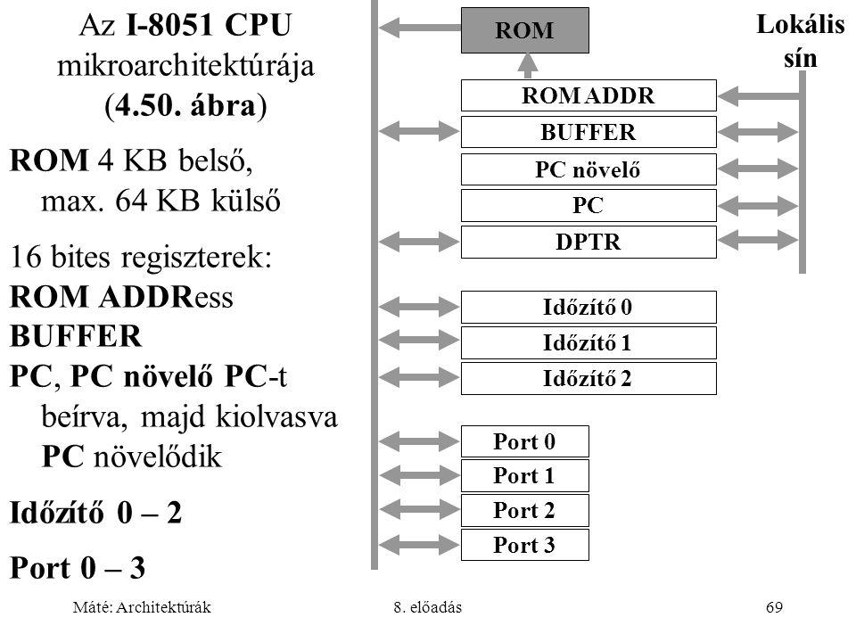 Máté: Architektúrák8. előadás69 Az I-8051 CPU mikroarchitektúrája (4.50. ábra) ROM 4 KB belső, max. 64 KB külső 16 bites regiszterek: ROM ADDRess BUFF