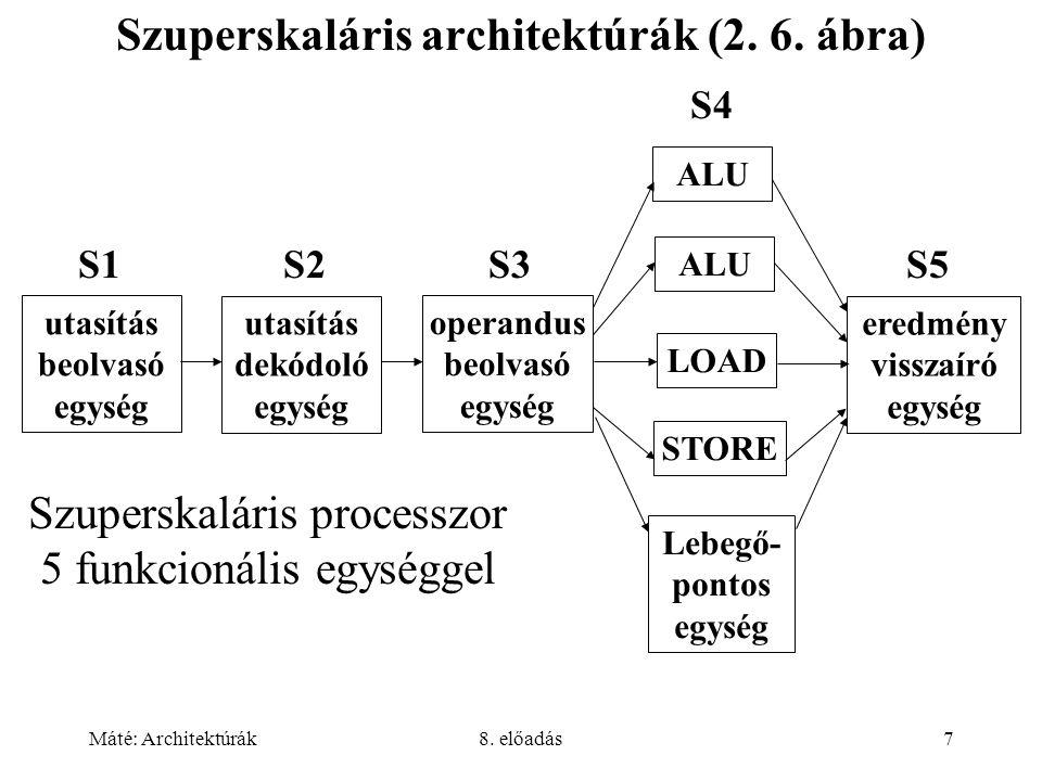Máté: Architektúrák8. előadás7 Szuperskaláris architektúrák (2. 6. ábra) S1 S2 S3 S5 utasítás beolvasó egység utasítás dekódoló egység operandus beolv