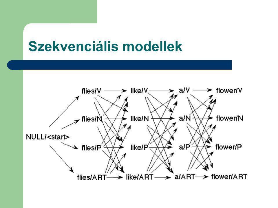 Szekvenciális modellek