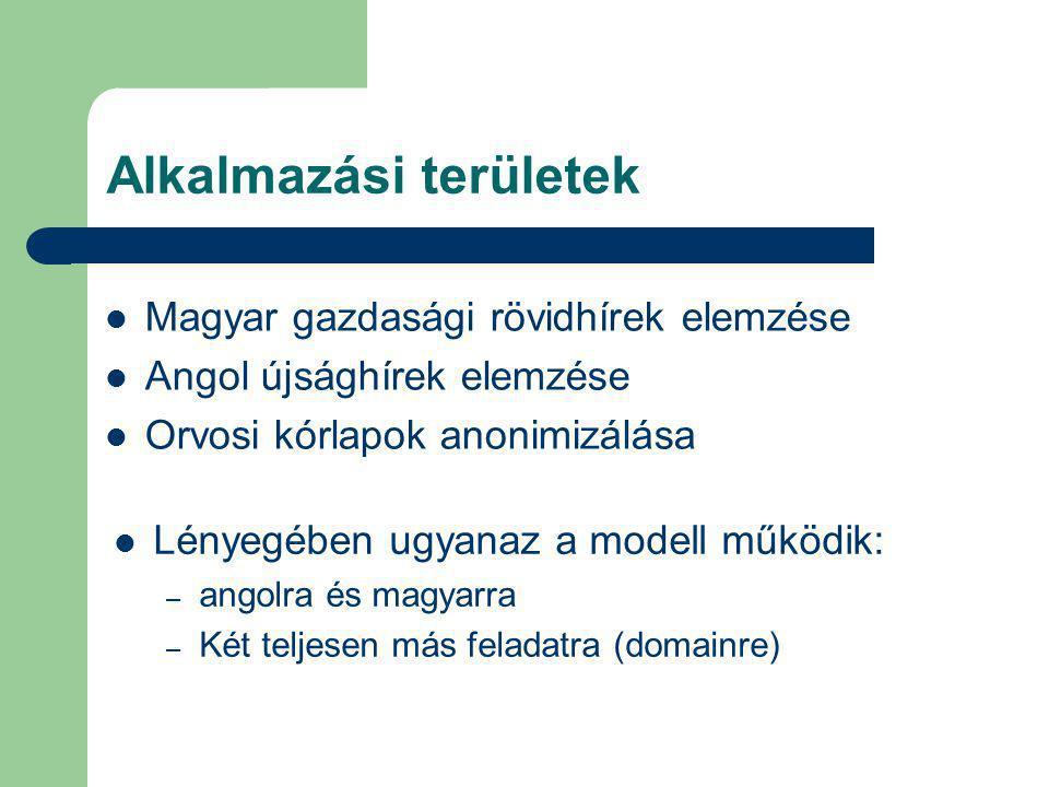 Alkalmazási területek Magyar gazdasági rövidhírek elemzése Angol újsághírek elemzése Orvosi kórlapok anonimizálása Lényegében ugyanaz a modell működik: – angolra és magyarra – Két teljesen más feladatra (domainre)
