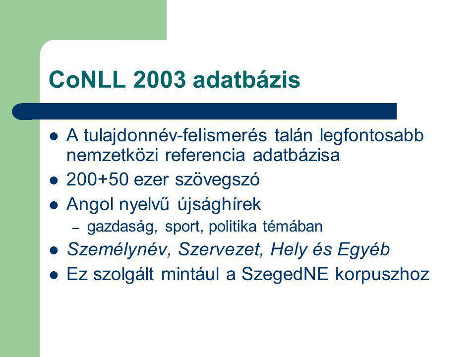CoNLL 2003 adatbázis A tulajdonnév-felismerés talán legfontosabb nemzetközi referencia adatbázisa 200+50 ezer szövegszó Angol nyelvű újsághírek – gazdaság, sport, politika témában Személynév, Szervezet, Hely és Egyéb Ez szolgált mintául a SzegedNE korpuszhoz