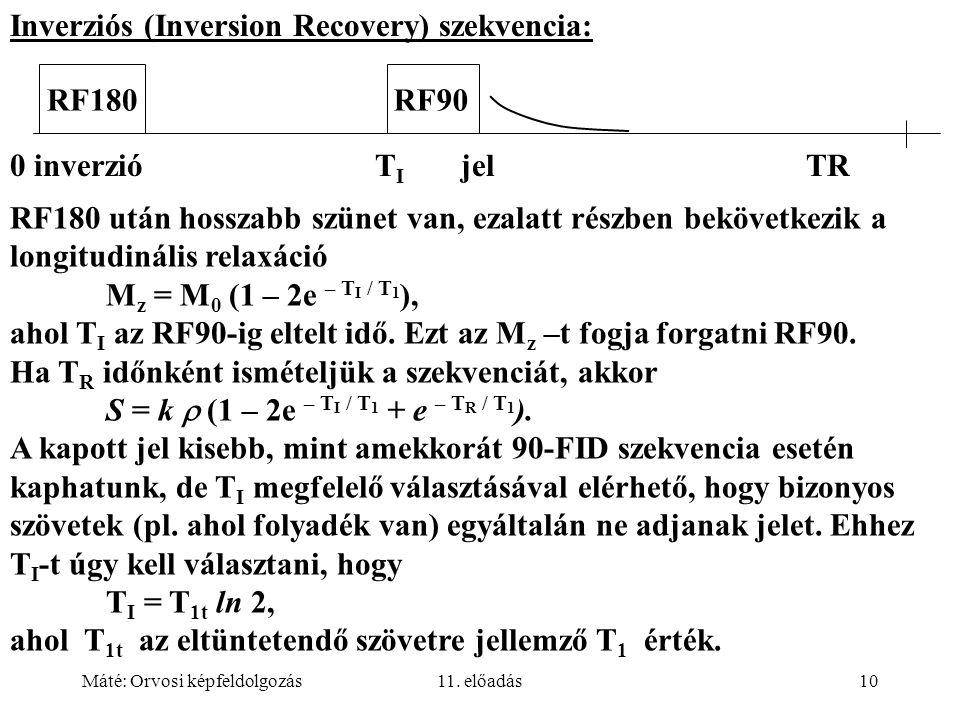 Máté: Orvosi képfeldolgozás11. előadás10 Inverziós (Inversion Recovery) szekvencia: RF180RF90 0 inverzió T I jel TR RF180 után hosszabb szünet van, ez