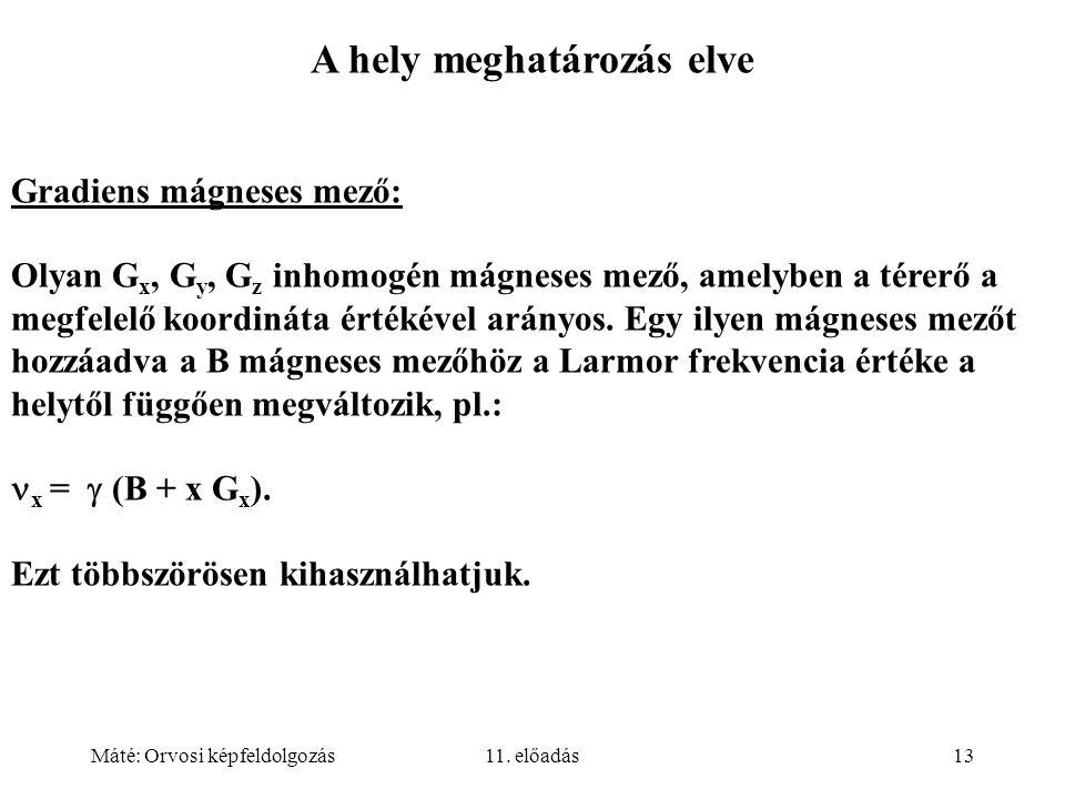 Máté: Orvosi képfeldolgozás11. előadás13 A hely meghatározás elve Gradiens mágneses mező: Olyan G x, G y, G z inhomogén mágneses mező, amelyben a tére