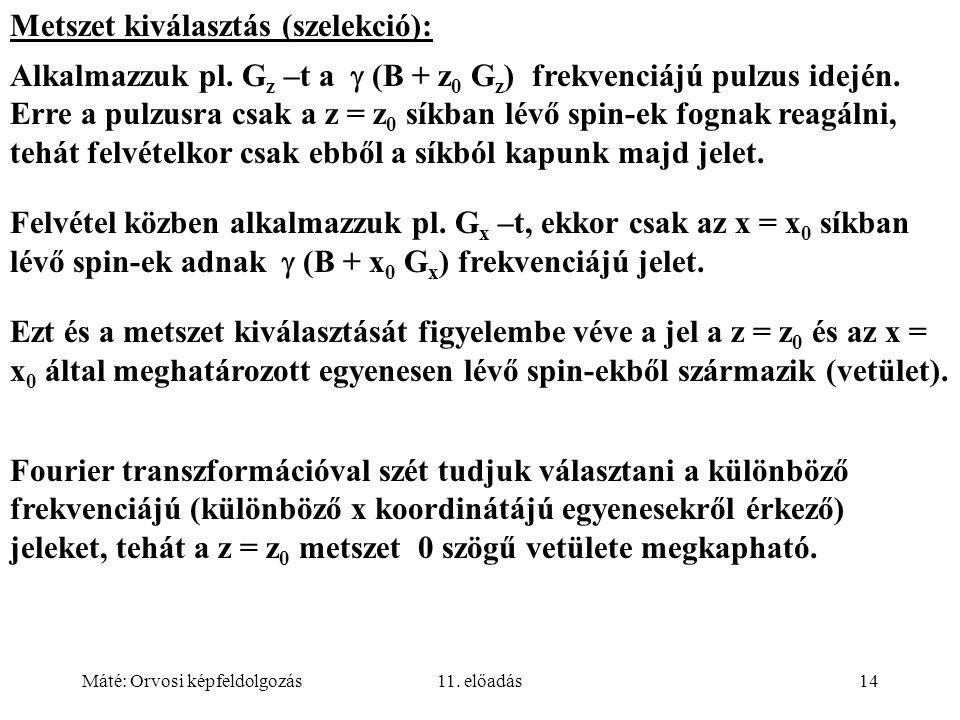 Máté: Orvosi képfeldolgozás11. előadás14 Metszet kiválasztás (szelekció): Alkalmazzuk pl. G z –t a  (B + z 0 G z ) frekvenciájú pulzus idején. Erre a