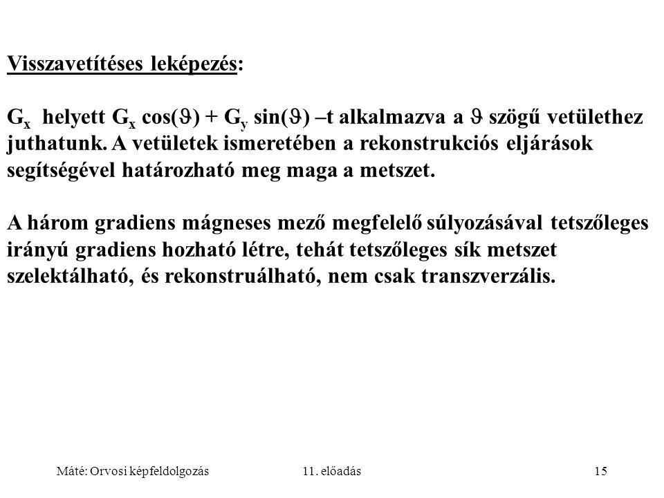 Máté: Orvosi képfeldolgozás11. előadás15 Visszavetítéses leképezés: G x helyett G x cos( ) + G y sin( ) –t alkalmazva a szögű vetülethez juthatunk. A