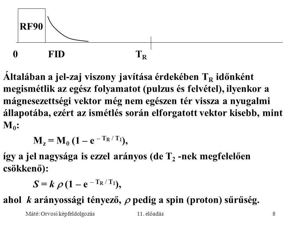 Máté: Orvosi képfeldolgozás11. előadás8 RF90 0 FID T R Általában a jel-zaj viszony javítása érdekében T R időnként megismétlik az egész folyamatot (pu
