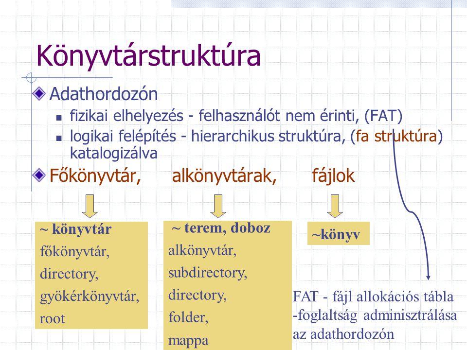 Könyvtárstruktúra Adathordozón fizikai elhelyezés - felhasználót nem érinti, (FAT) logikai felépítés - hierarchikus struktúra, (fa struktúra) katalogizálva Főkönyvtár, alkönyvtárak, fájlok ~ könyvtár főkönyvtár, directory, gyökérkönyvtár, root ~ terem, doboz alkönyvtár, subdirectory, directory, folder, mappa ~könyv FAT - fájl allokációs tábla -foglaltság adminisztrálása az adathordozón