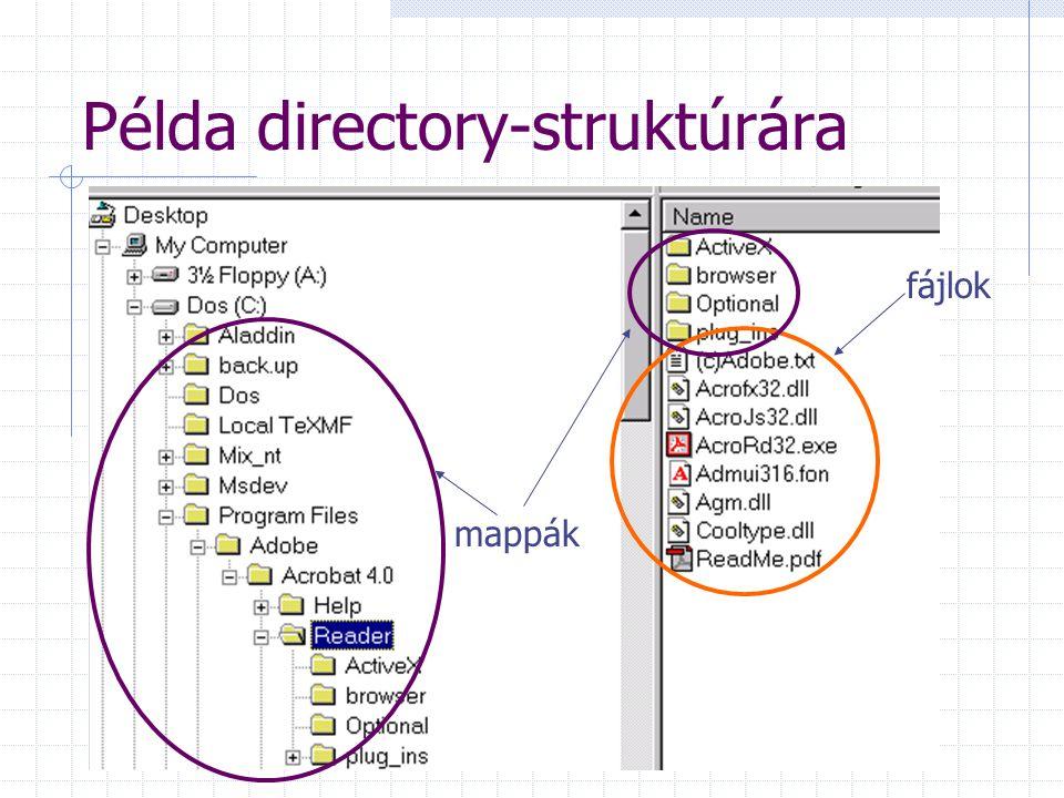 Példa directory-struktúrára WinCommander tree-ből fájlok mappák