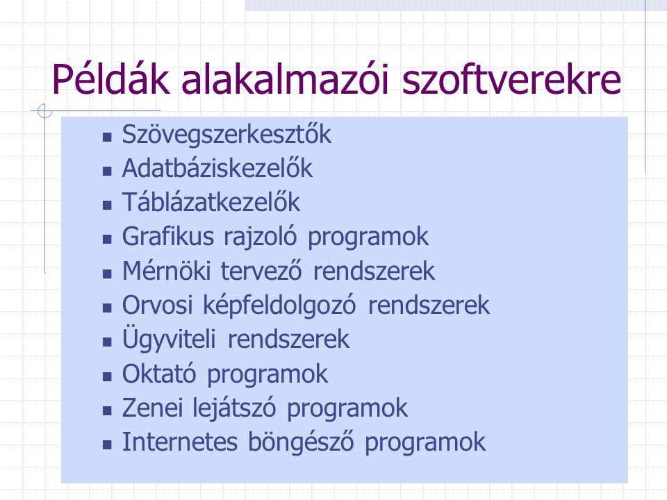 Példák alakalmazói szoftverekre Szövegszerkesztők Adatbáziskezelők Táblázatkezelők Grafikus rajzoló programok Mérnöki tervező rendszerek Orvosi képfeldolgozó rendszerek Ügyviteli rendszerek Oktató programok Zenei lejátszó programok Internetes böngésző programok