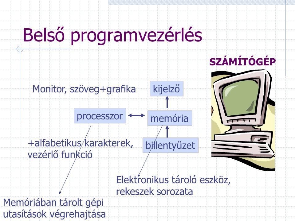 Belső programvezérlés kijelző billentyűzet processzor memória +alfabetikus karakterek, vezérlő funkció Monitor, szöveg+grafika SZÁMÍTÓGÉP Elektronikus tároló eszköz, rekeszek sorozata Memóriában tárolt gépi utasítások végrehajtása
