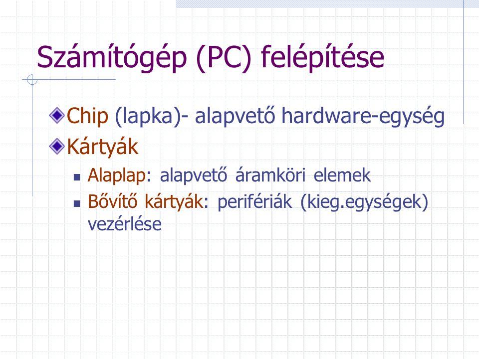 Számítógép (PC) felépítése Chip (lapka)- alapvető hardware-egység Kártyák Alaplap: alapvető áramköri elemek Bővítő kártyák: perifériák (kieg.egységek) vezérlése