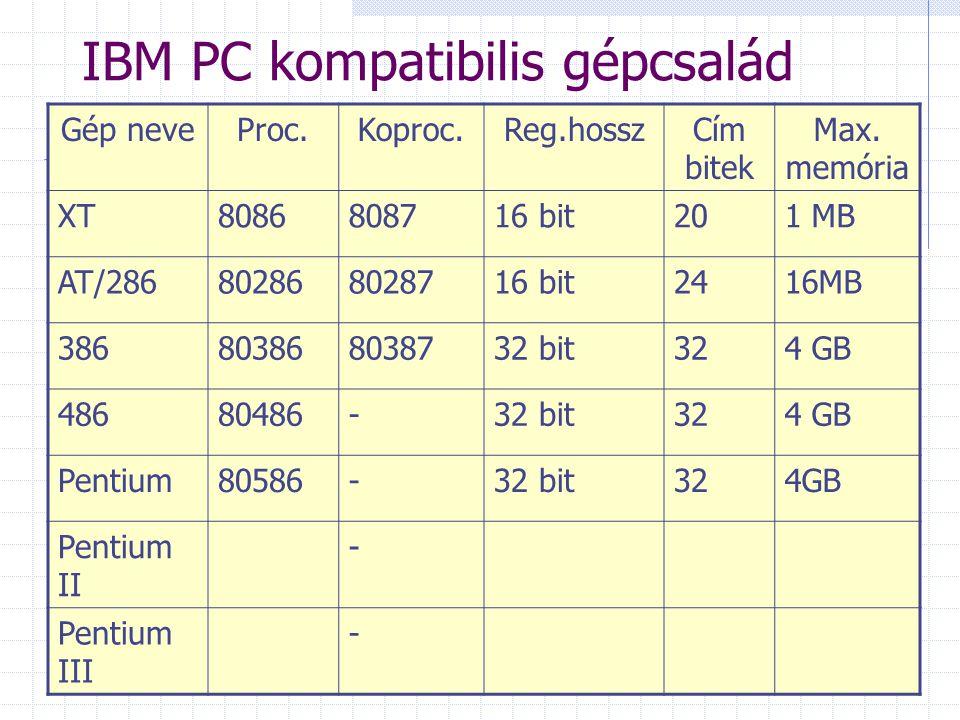IBM PC kompatibilis gépcsalád Gép neveProc.Koproc.Reg.hosszCím bitek Max.