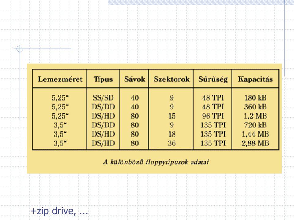 +zip drive,...