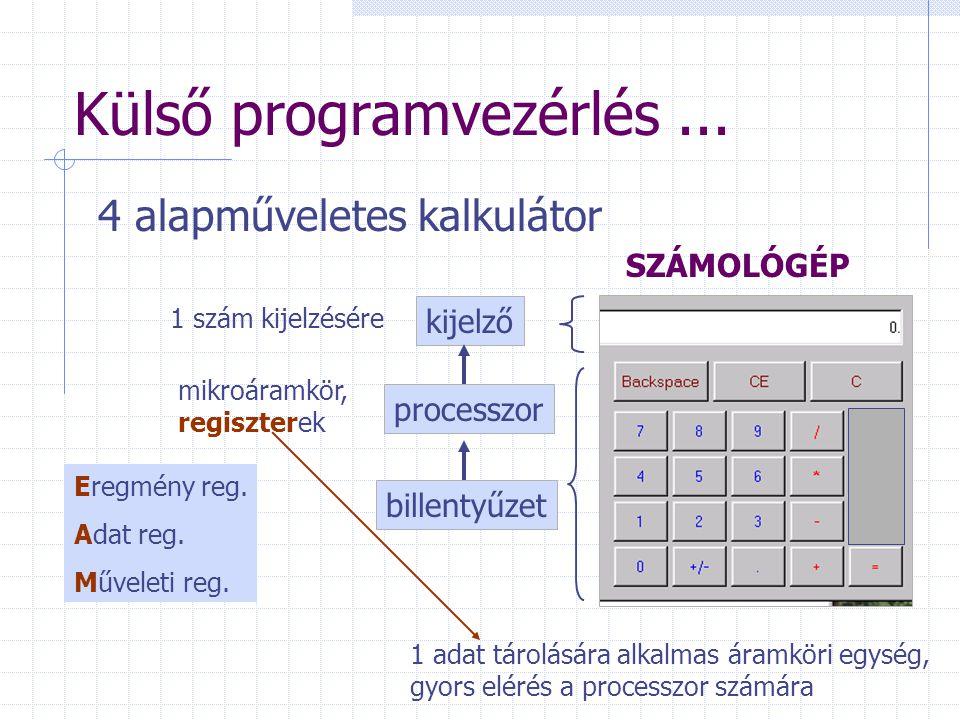 Memória RAM (Random Access Memory) irható, olvasható ROM (Read Only Memory) csak olvasható BIOS = Basic I/O System