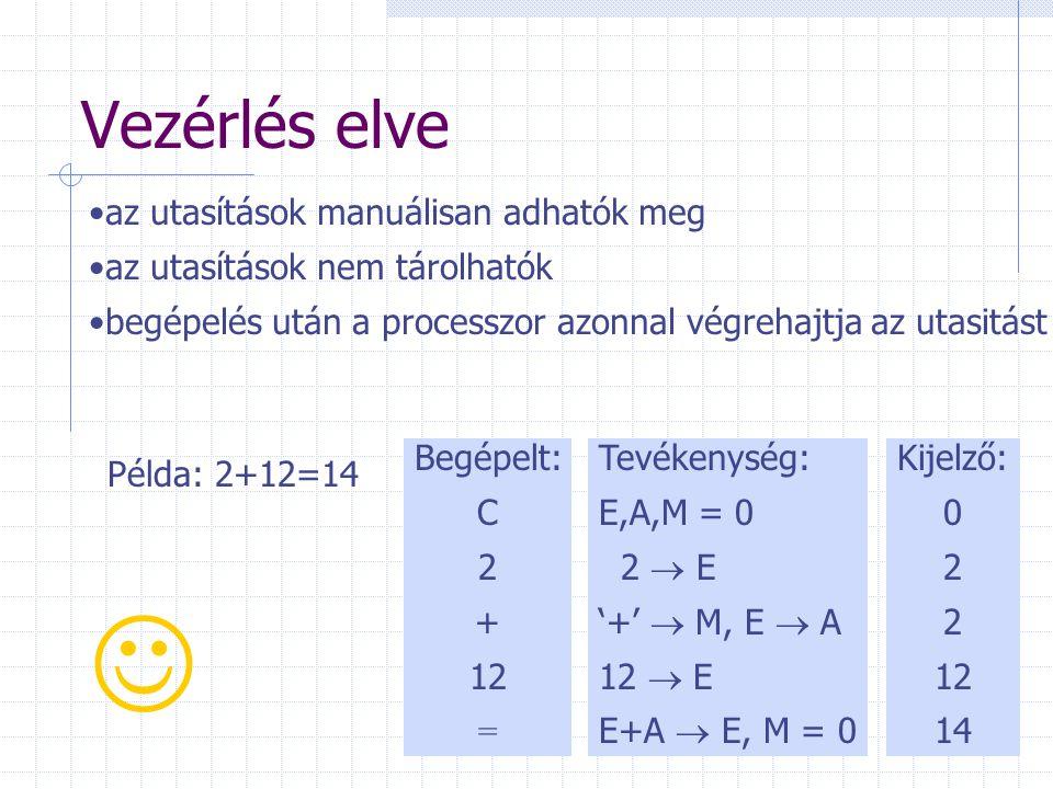 Vezérlés elve Példa: 2+12=14 Begépelt: C 2 + 12 = Tevékenység: E,A,M = 0 2  E '+'  M, E  A 12  E E+A  E, M = 0 Kijelző: 0 2 12 14 az utasítások manuálisan adhatók meg az utasítások nem tárolhatók begépelés után a processzor azonnal végrehajtja az utasitást
