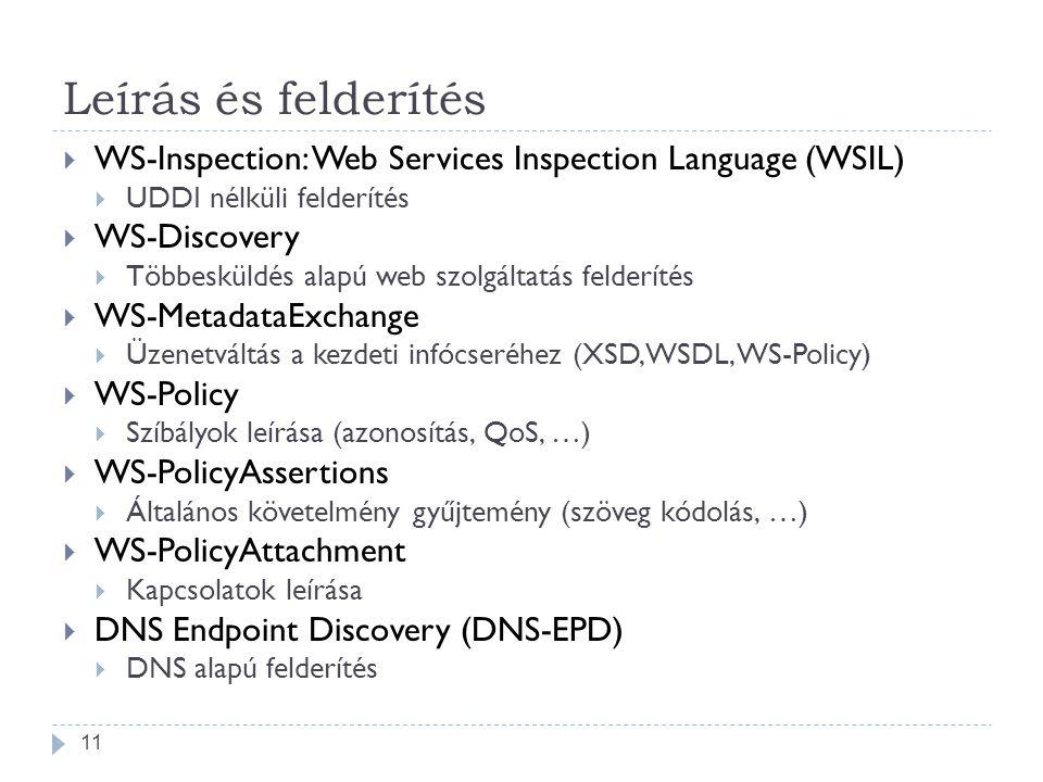 Leírás és felderítés  WS-Inspection: Web Services Inspection Language (WSIL)  UDDI nélküli felderítés  WS-Discovery  Többesküldés alapú web szolgá