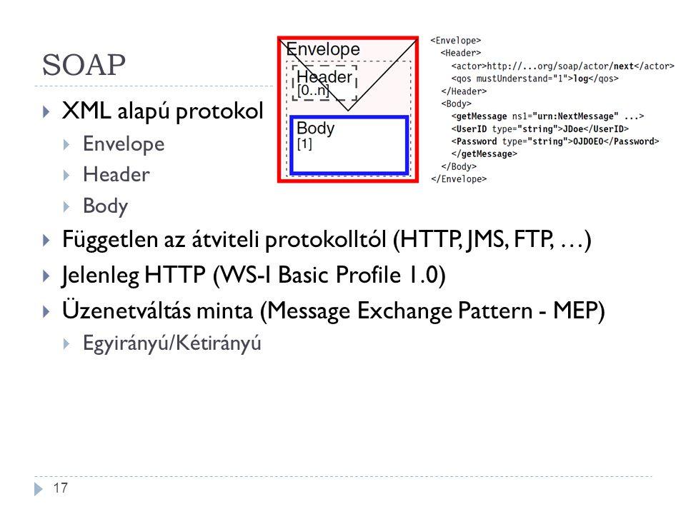 SOAP  XML alapú protokol  Envelope  Header  Body  Független az átviteli protokolltól (HTTP, JMS, FTP, …)  Jelenleg HTTP (WS-I Basic Profile 1.0)