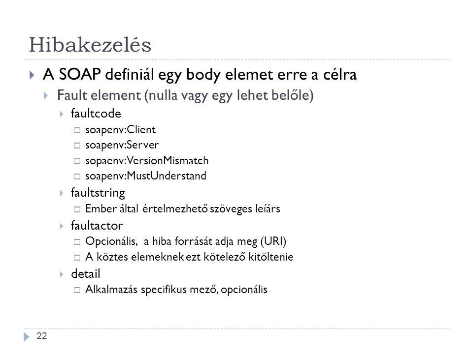 Hibakezelés  A SOAP definiál egy body elemet erre a célra  Fault element (nulla vagy egy lehet belőle)  faultcode  soapenv:Client  soapenv:Server