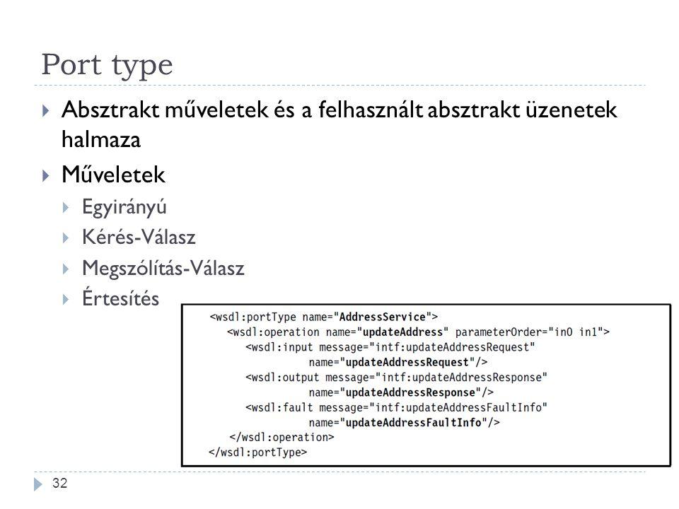 Port type  Absztrakt műveletek és a felhasznált absztrakt üzenetek halmaza  Műveletek  Egyirányú  Kérés-Válasz  Megszólítás-Válasz  Értesítés 32