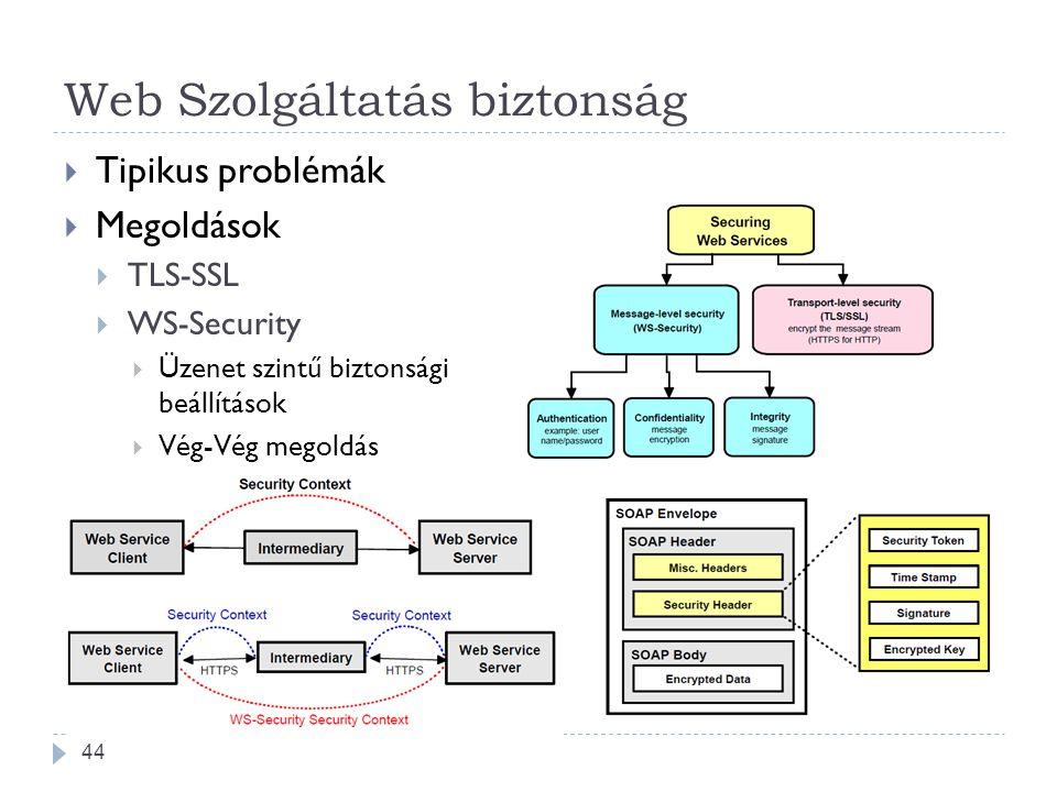 Web Szolgáltatás biztonság  Tipikus problémák  Megoldások  TLS-SSL  WS-Security  Üzenet szintű biztonsági beállítások  Vég-Vég megoldás 44