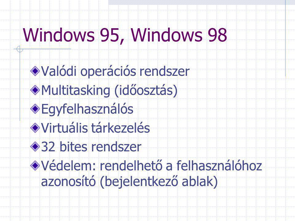 Windows 95, Windows 98 Valódi operációs rendszer Multitasking (időosztás) Egyfelhasználós Virtuális tárkezelés 32 bites rendszer Védelem: rendelhető a felhasználóhoz azonosító (bejelentkező ablak)