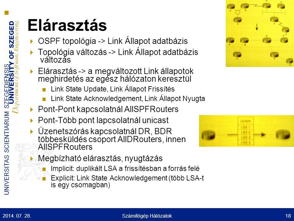 UNIVERSITY OF SZEGED D epartment of Software Engineering UNIVERSITAS SCIENTIARUM SZEGEDIENSIS Elárasztás  OSPF topológia -> Link Állapot adatbázis 