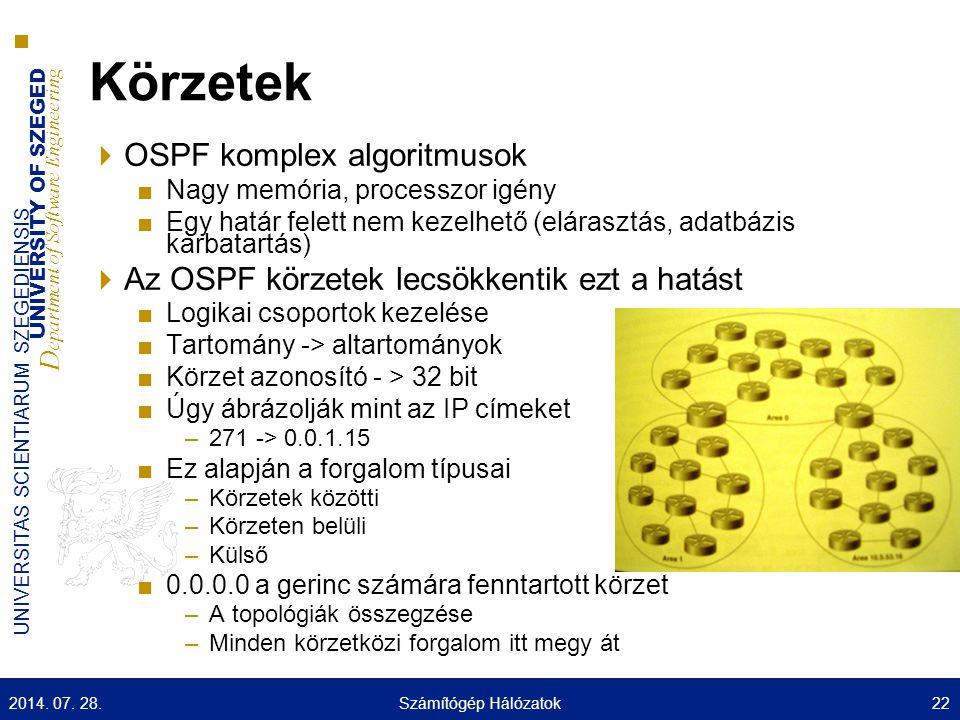 UNIVERSITY OF SZEGED D epartment of Software Engineering UNIVERSITAS SCIENTIARUM SZEGEDIENSIS Körzetek  OSPF komplex algoritmusok ■Nagy memória, proc