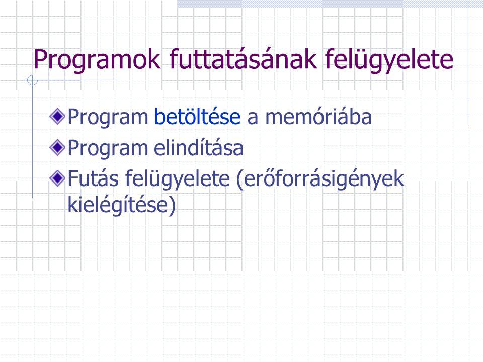 Programok futtatásának felügyelete Program betöltése a memóriába Program elindítása Futás felügyelete (erőforrásigények kielégítése)