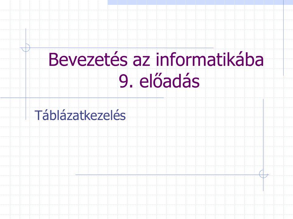 Bevezetés az informatikába 9. előadás Táblázatkezelés