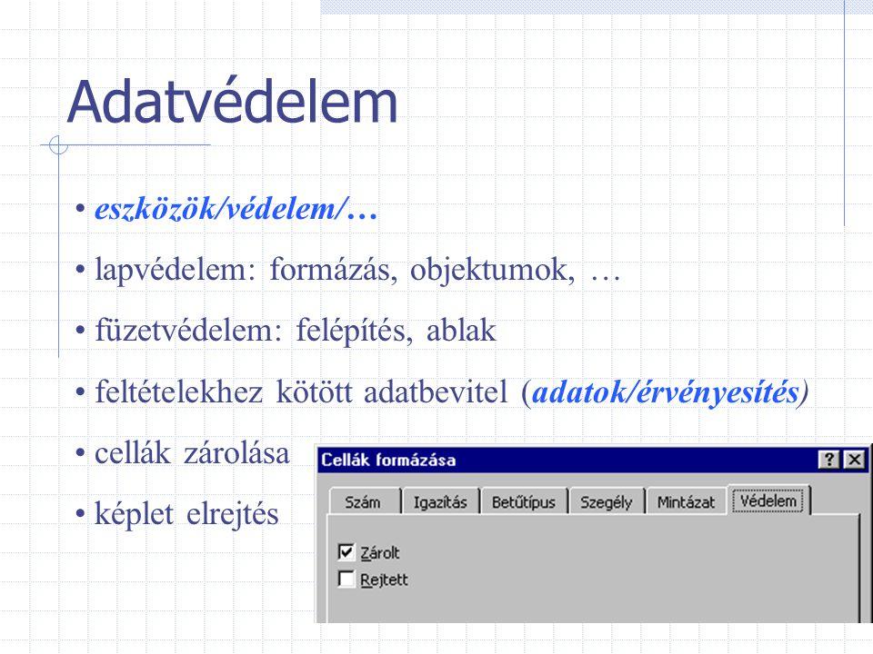 Adatvédelem eszközök/védelem/… lapvédelem: formázás, objektumok, … füzetvédelem: felépítés, ablak feltételekhez kötött adatbevitel (adatok/érvényesíté