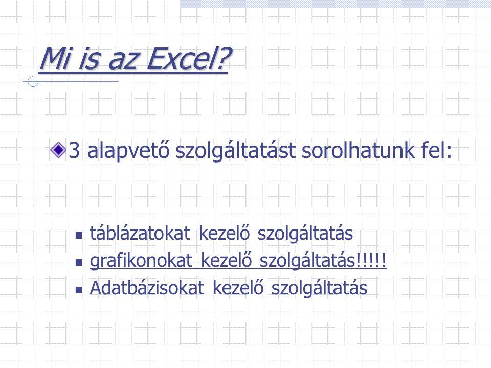 Mi is az Excel? 3 alapvető szolgáltatást sorolhatunk fel: táblázatokat kezelő szolgáltatás grafikonokat kezelő szolgáltatás!!!!! Adatbázisokat kezelő
