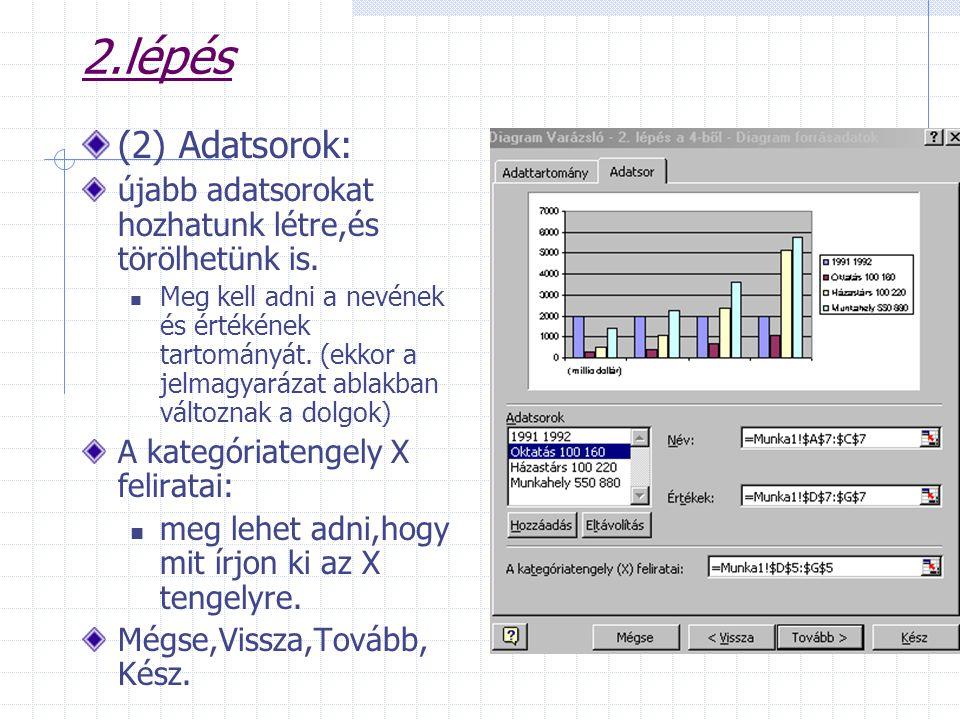 2.lépés (2) Adatsorok: újabb adatsorokat hozhatunk létre,és törölhetünk is. Meg kell adni a nevének és értékének tartományát. (ekkor a jelmagyarázat a